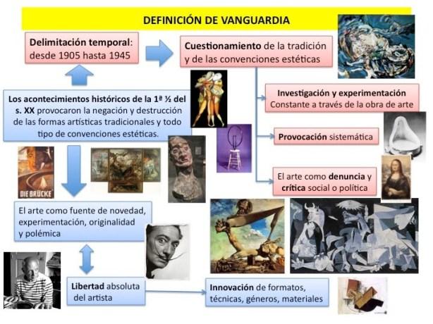 def vanguardia