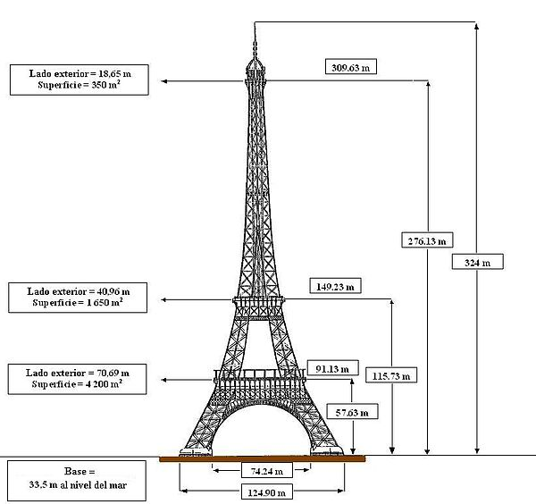 Dimensiones_Torre_Eiffel_espa_ol