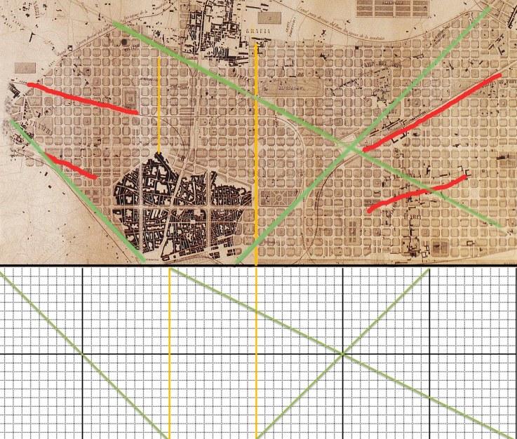 Cerda-quadricula_eixample_compara