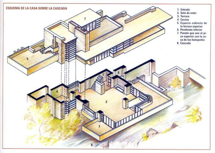 071. Frank Lloyd Wright. La casa Kaufmann o Casa de la Cascada. 1936-39 (4)